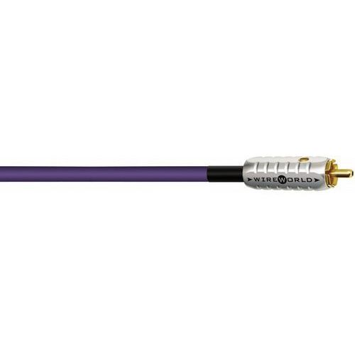 WireWorld Coaxial Ultraviolet