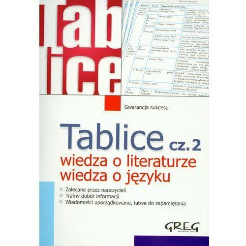 Tablice Wiedza o literaturze Wiedza o języku 2 (2010)