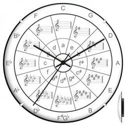 Atrix Zegar convex hobby koło kwintowe #2