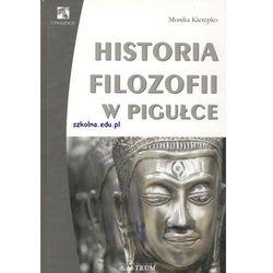 Historia filozofii w pigułce, pozycja wydana w roku: 2007
