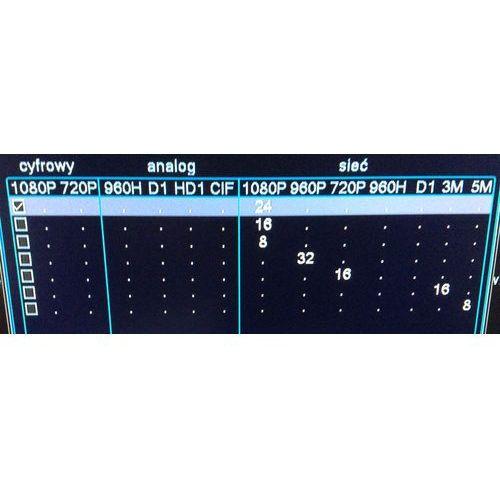 Rejestrator NVR-IP AXR NVR60N24-Y - sprawdź w wybranym sklepie