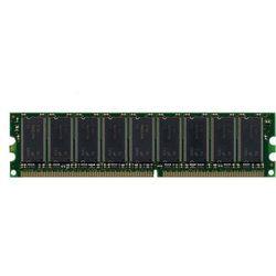 1 GB Memory Upgrade for Cisco ASA 5510 z kategorii Zapory ogniowe (firewall)