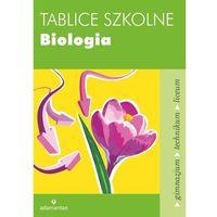 Tablice szkolne Biologia