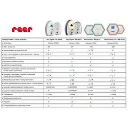 Niania elektroniczna cyfrowa Rigi Digital REER (4013283500705)