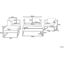 Zestaw mebli ogrodowych ze stali szlachetnej i rattanu- CREMA turkus (7081456302330)