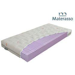 swiss magic - materac piankowy, rozmiar - 120x200 wyprzedaż, wysyłka gratis marki Materasso