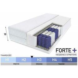 MATERAC KIESZENIOWY FORTE+ 18 cm, TW. H3 - ROZMIARY