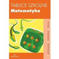Tablice Szkolne. Matematyka, Witold Mizerski