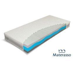 Materac thermo silver marki Materasso