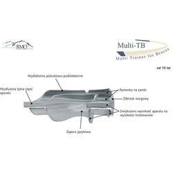 Aparat RMO Multi-TB - Elastyczny aparat ortodontyczny - ortho Aparat wspomagający leczenie aparatem stałym.