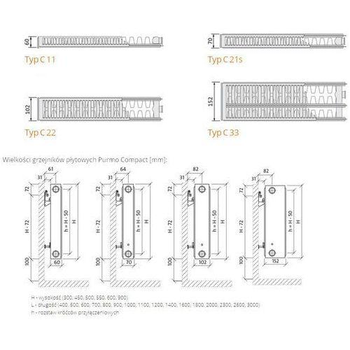 Purmo Grzejnik płytowy compact c21s 600x2600 3484 w model: c21s
