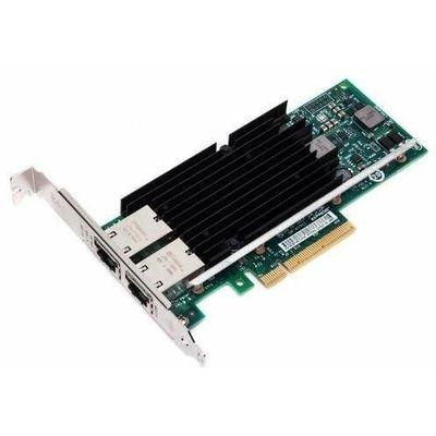 Karty sieciowe Intel ESUS IT