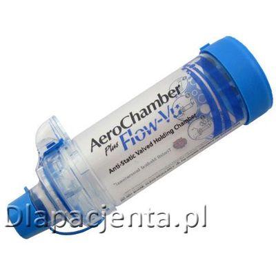 Inhalatory GlaxoSmithKline dlapacjenta.pl