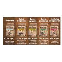 próbki karm + książeczka informacyjna z opisami próbka marki Wiejska zagroda