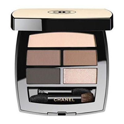 Cienie do powiek Chanel