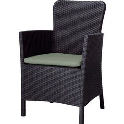 Krzesła ogrodowe  KETER ELECTRO.pl