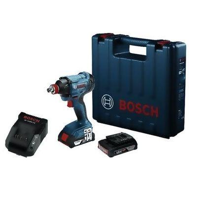 Klucze udarowe Bosch ELECTRO.pl