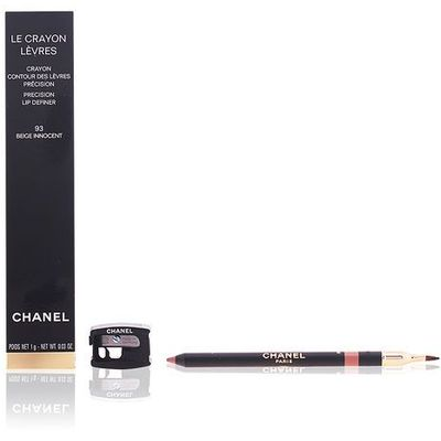 Konturówki Chanel
