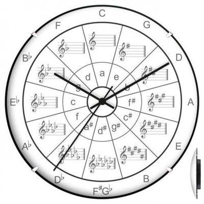 Zegary Atrix ATRIX.PL na czasie