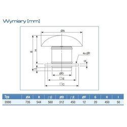 Wentylatory  Venture Industries /Soler Palau Systerm