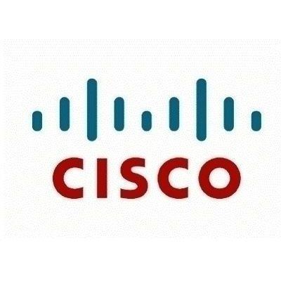 Systemy operacyjne Cisco
