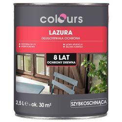 Podkłady i grunty  Colours Castorama