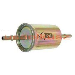 Filtry paliwa  IC PREMIUM usaolkusz