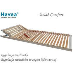 Stelaże do łóżek   Salon Hevea Kraków