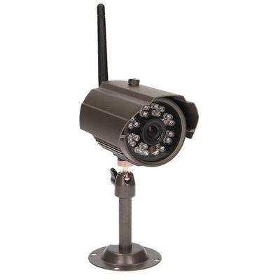 Kamery monitoringowe ORNO