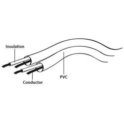 Kable audio  GEMBIRD